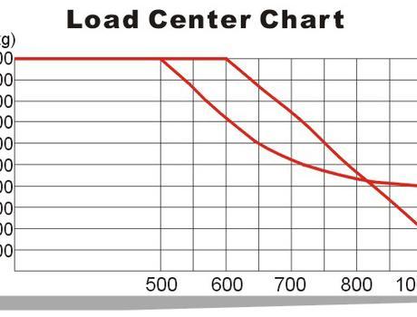 Самоходный электроштабелер CPD10AC г/п 1000 кг, в/п 3000 мм