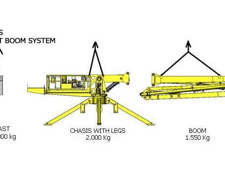 Бетонораздаточная стрела Atabey B 17