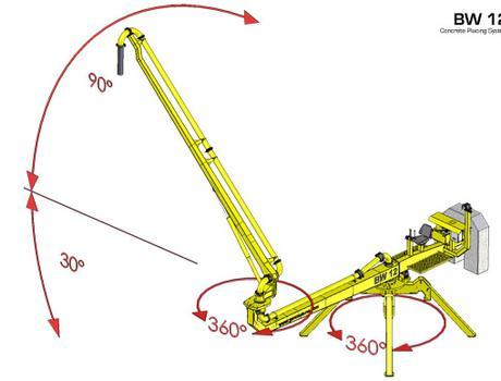 Бетонораздаточная стрела Atabey BW 12 - рабочая схема