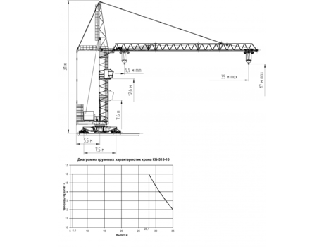 Грузоподъемные характеристики КБ-515.05