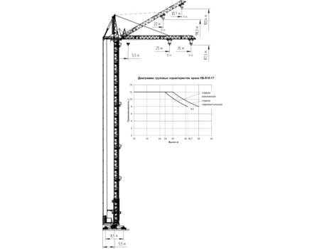Грузоподъемные характеристики КБ-515 (исп.17)