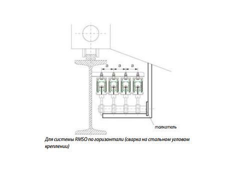 Способы монтажа открытых толлеййных шинопроводов