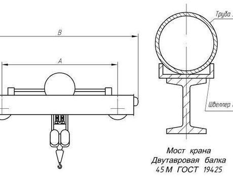 Кран-балка электрическая опорная г/п 10 тонн пролет 10,5; 13,5; 16,5 метров