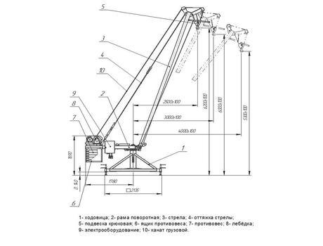 """КСП """"Пионер-1000"""" грузоподъемные характеристики"""