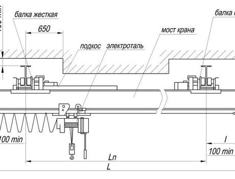 Кран мостовой электрический подвесной однобалочный г/п 3,2т пролет 3-4,2м - схема