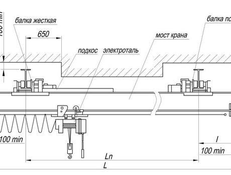 Кран-балка электрическая подвесная г/п 3,2 тонны пролет 6 метров - схема