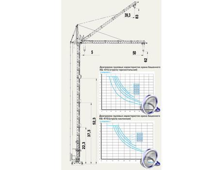 Схема крана башенного КБ-415